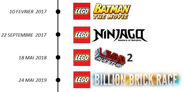 Calendrier films LEGO