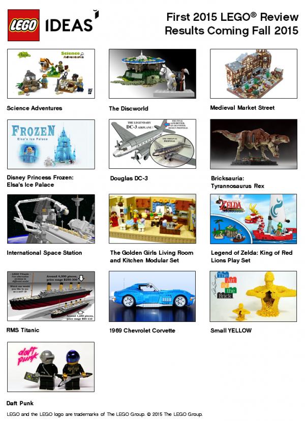 LEGO Ideas Q1 2015