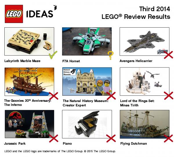 LEGO Ideas Q3 2014