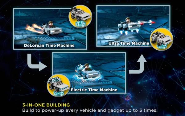 LEGO Dimensions DeLorean