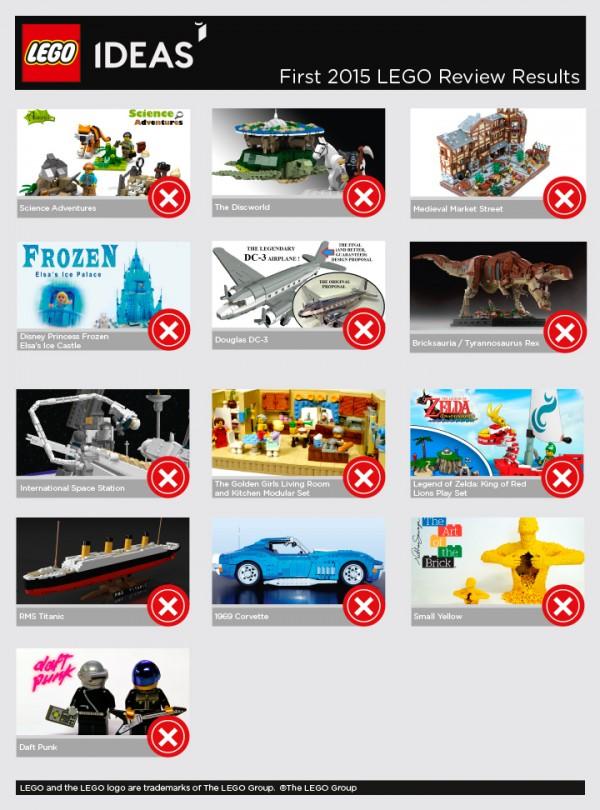 LEGO Ideas S1 2015