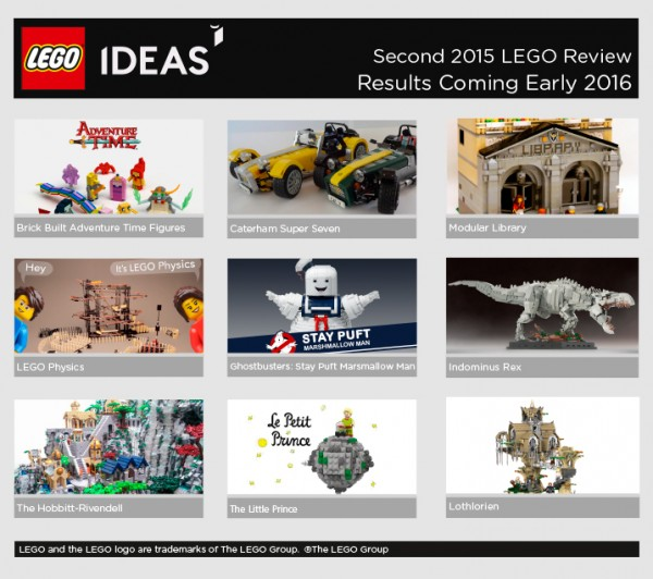LEGO Ideas 2015 review
