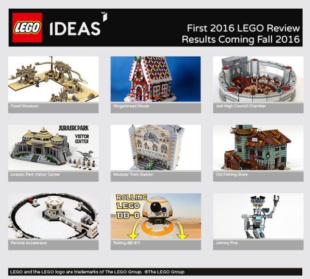 LEGO Ideas Automne 2016