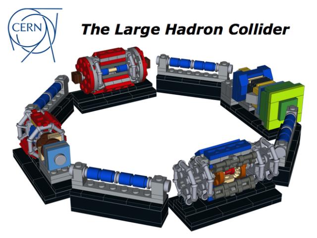 LEGO Ideas Large Hadron Collider CERN