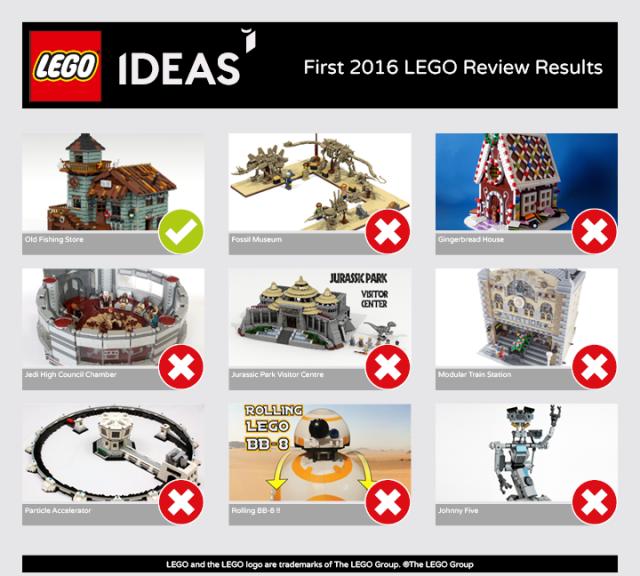 LEGO Ideas 2016 vague 1