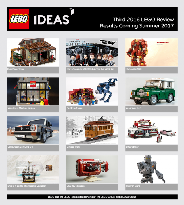 LEGO Ideas Third 2016 Review