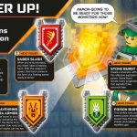 Encyclopédie des personnages LEGO Nexo Knights
