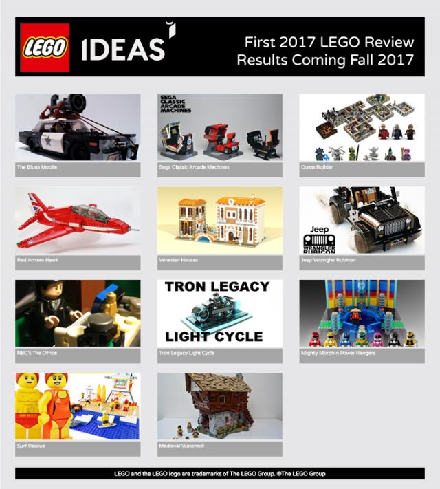 LEGO Ideas 2017 review 1