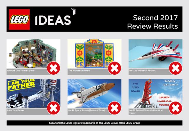 LEGO Ideas Second 2017 Review