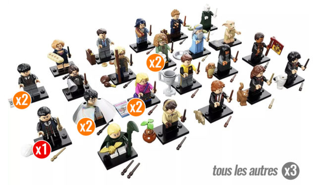 LEGO Harry Potter 71022 Collectible Minifigures distribution