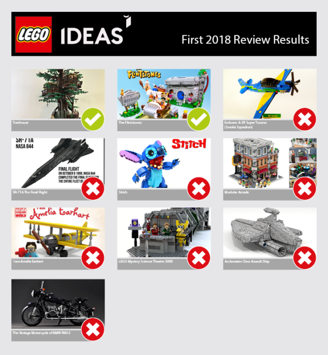 LEGO Ideas first 2018 review