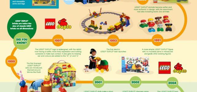 LEGO DUPLO 50 ans