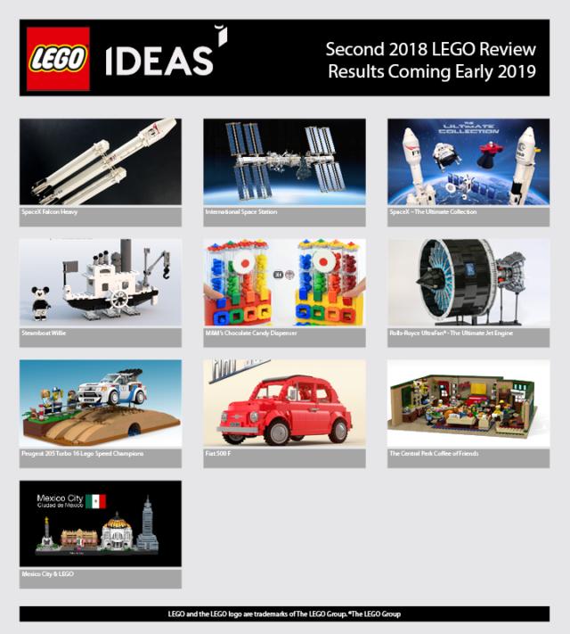 LEGO Ideas 2018 phase 2