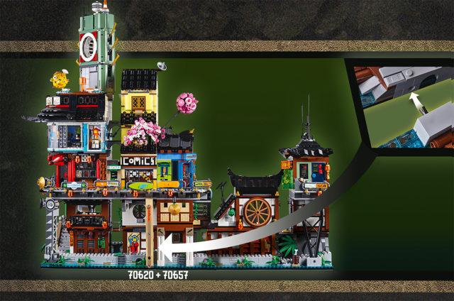 LEGO 70620 70657