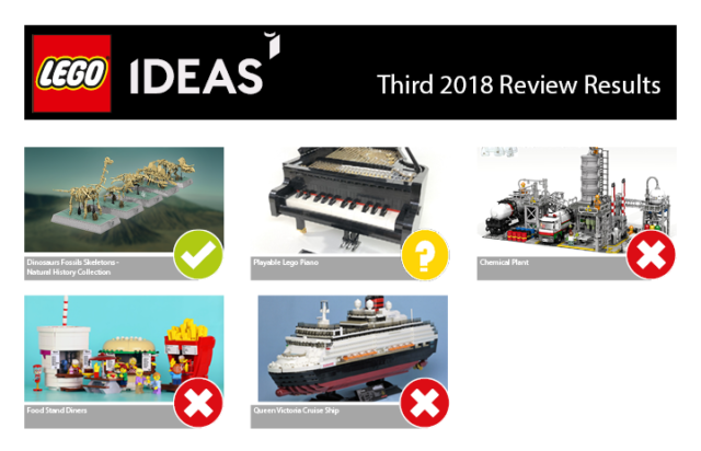 LEGO Ideas Third 2018 projets retenus