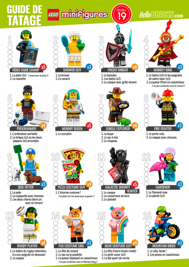 LEGO 71025 Collectible Minifigures Series 19 guide tatage
