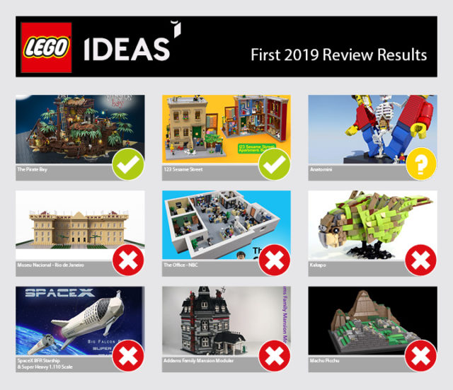 LEGO Ideas 2019 review 1