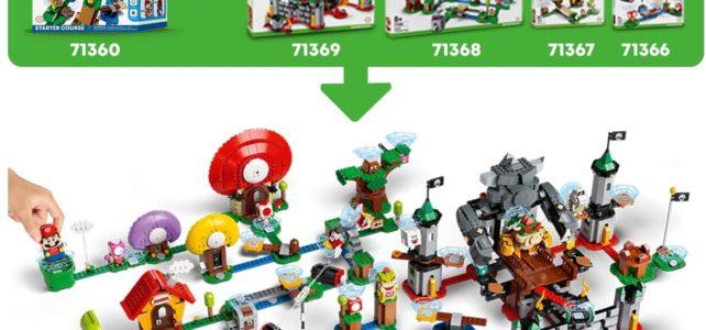 LEGO Super Mario : toutes les extensions dévoilées