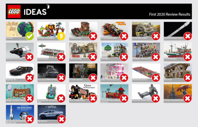 LEGO Ideas 2020 1st results