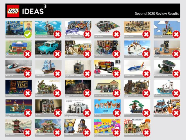 LEGO Ideas 2020 2nd review