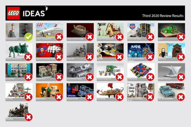 LEGO Ideas results 2020 3